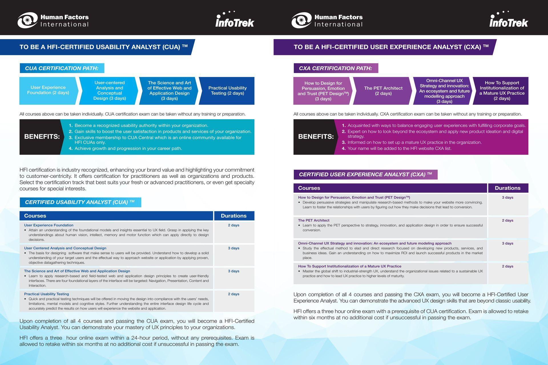 human_factor_international_certification_roadmap